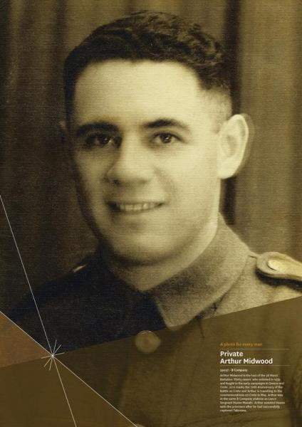 "Private Arthur Midwood<p class=""detail-small"">Ministry for Culture and Heritage</p>"