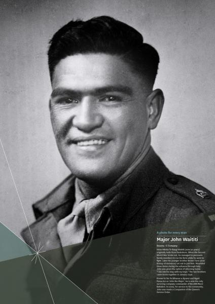 """Major John Waitati<p class=""""detail-small"""">Ministry for Culture and Heritage</p>"""